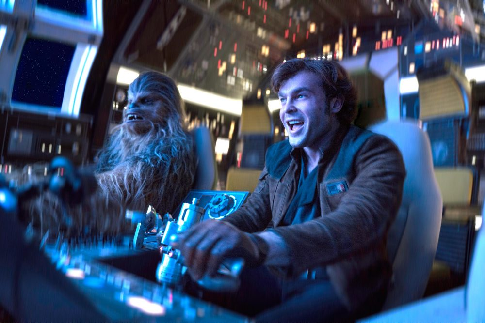 Star Wars Top Movies
