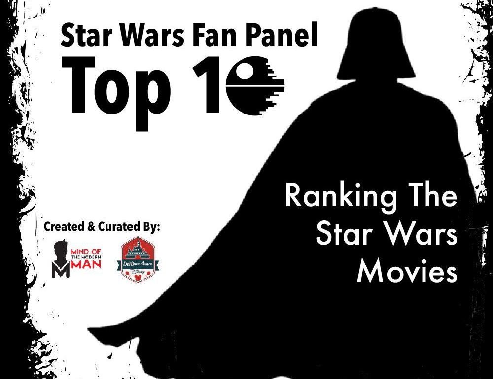 Star Wars Fan Panel Top 10