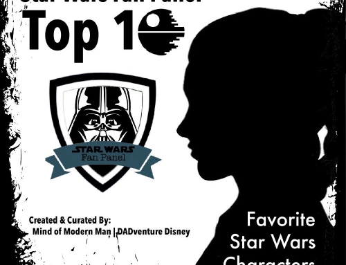 Star Wars Fan Panel – Favorite Star Wars Characters